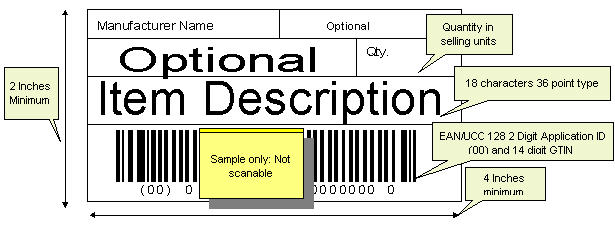 Ibca guidelines for product id labels and shipments pronofoot35fo Image collections